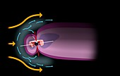Earth's magnetosphere, illustration