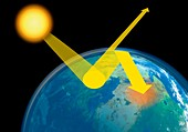 Greenhouse effect, illustration