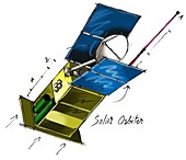 Solar Orbiter spacecraft, illustration