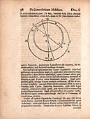 Orbital mechanics of Venus and the Earth, 17th century