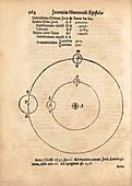 Orbital mechanics of Jupiter and the Earth, 17th century