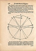 Planetary orbital mechanics, 17th century