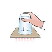 Atmospheric pressure glass trick, illustration