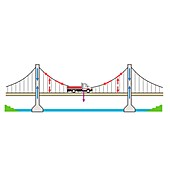 Suspension bridge, illustration