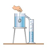 Measuring the volume of an irregular object, illustration
