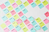 Days of the week written on sticky notes for food plans