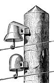Telegraph Pole, 19th Century