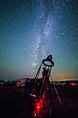 Amateur Reflecting Telescope, Milky Way