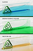 Viscosity of Different Liquids, Labelled