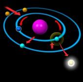 Photon emission, illustration