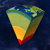 Earth's internal structure, illustration