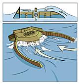 Wave Dragon, Wave Energy Converter, Illustration