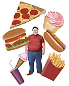 Obesity and Junk Food, Conceptual Illustration