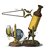 Robert Hooke Microscope, 17th Century