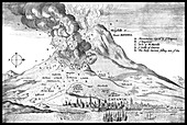 Mount Etna Eruption, 1669