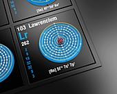 Lawrencium, atomic structure