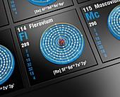 Flerovium, atomic structure