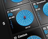 Rubidium, atomic structure