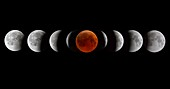 Total lunar eclipse of July 2018, time-lapse sequence
