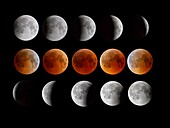 Total lunar eclipse of July 2018, time-lapse montage
