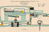 Gunnery - Section Through Turret, 1898