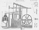 Steam Engine, c1813