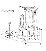 Arkwrights Spinning Jenny, 1769, 1769, (1904)