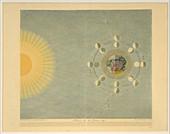 Lunar phases, 1839 illustration