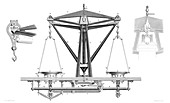 Improved Balance To Weigh 2000 Ounces, 1866