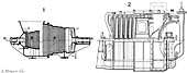 Longitudinal sections of two steam turbines