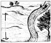 Measuring the distance of an inaccessible object, 1617-1619