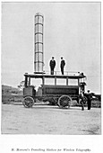 Mobile radio station used by Marconi, 1900