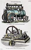 Steam engine, 19th century