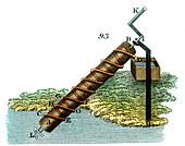 Archimedes' screw
