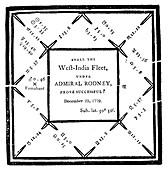 Horoscope drawn up by Ebenezer Sibly in 1779