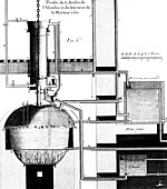 Sectional view of a Newcomen steam engine, 1737
