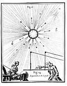 Pieter van Musschenbroeck's electrical experiment of 1746