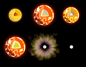 Evolution of a red giant star, illustration