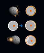 Theories about the Moon's core, illustration