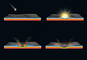 Crater formation in the solar system, illustration