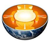 Magma movement in Earth's interior, illustration