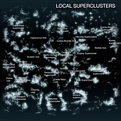 Earth's location in local superclusters, illustration