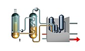 Very-high-temperature reactor, diagram