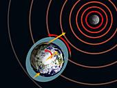 Lunar tides, illustration