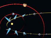Stages of a comet's orbit, illustration