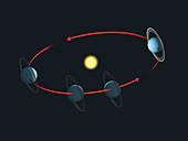 Seasons on Uranus, illustration