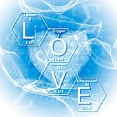 Chemical elements love, illustration