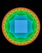 Square shape doubling