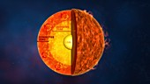 Internal structure of the Sun, 3D illustration