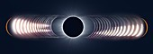 Total solar eclipse, composite image